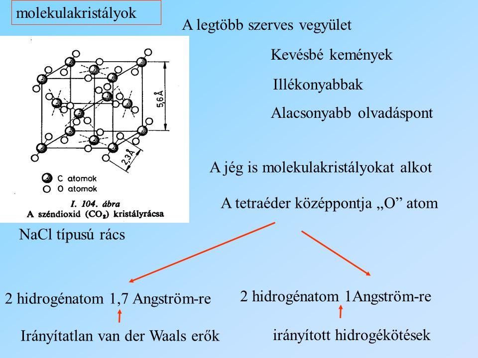 molekulakristályok Kevésbé kemények Illékonyabbak Alacsonyabb olvadáspont A legtöbb szerves vegyület NaCl típusú rács A jég is molekulakristályokat al