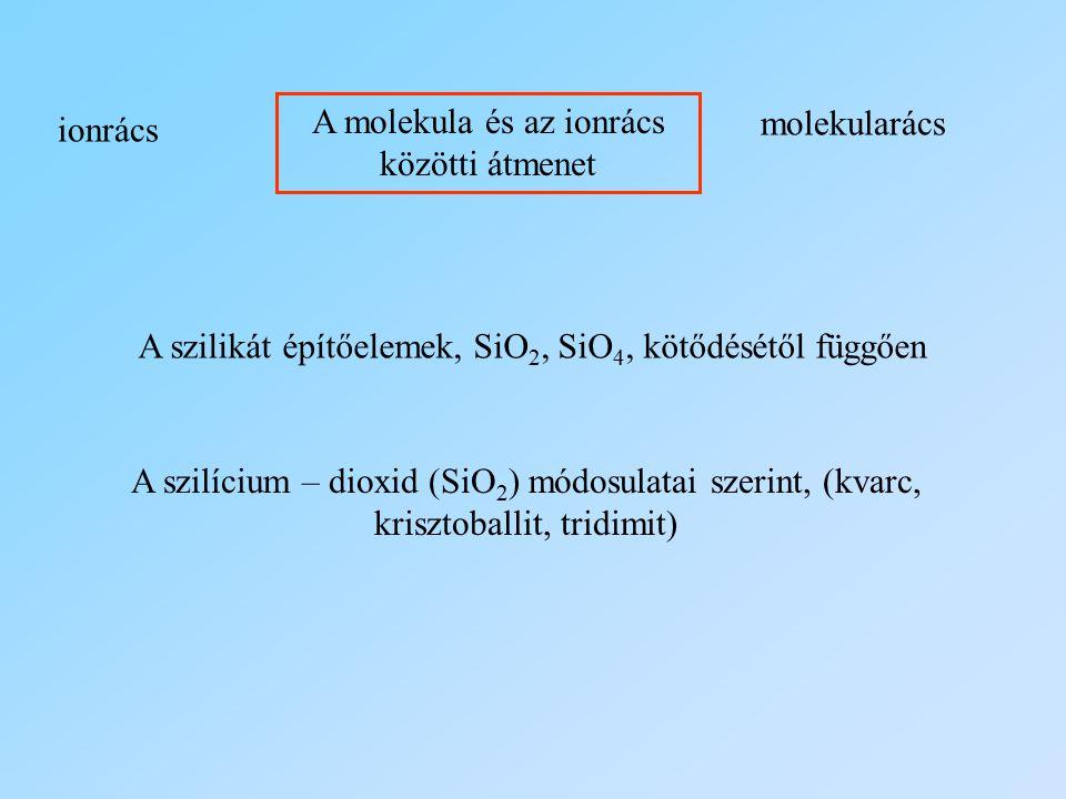 A molekula és az ionrács közötti átmenet ionrács molekularács A szilikát építőelemek, SiO 2, SiO 4, kötődésétől függően A szilícium – dioxid (SiO 2 )