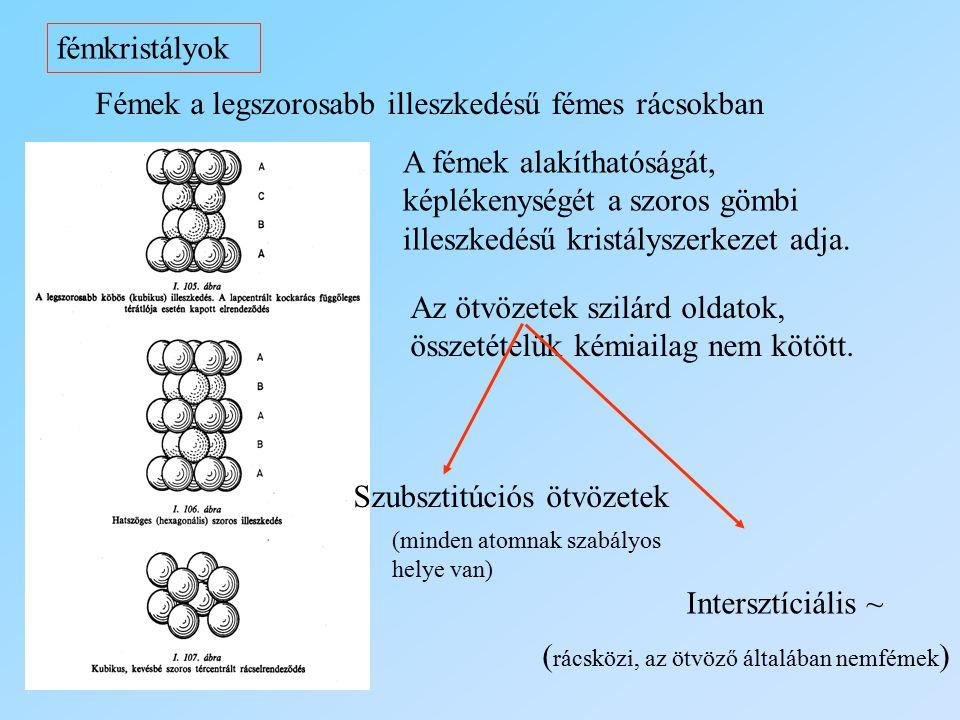 fémkristályok Fémek a legszorosabb illeszkedésű fémes rácsokban A fémek alakíthatóságát, képlékenységét a szoros gömbi illeszkedésű kristályszerkezet