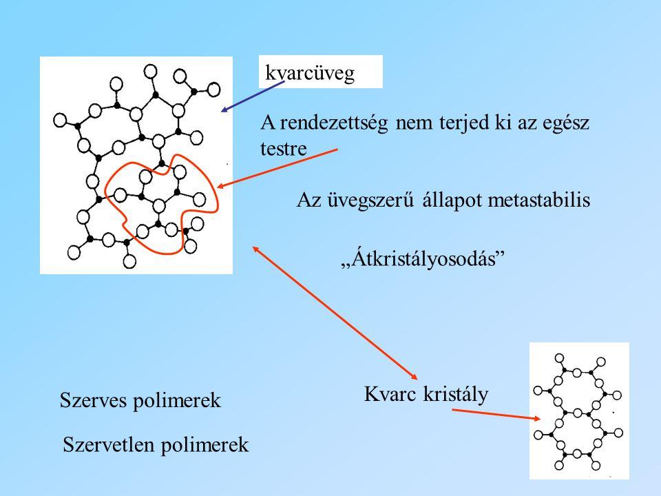 """Szerves polimerek Szervetlen polimerek kvarcüveg A rendezettség nem terjed ki az egész testre Az üvegszerű állapot metastabilis """"Átkristályosodás"""" Kva"""