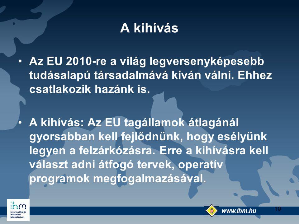 www.ihm.hu @ 10 A kihívás Az EU 2010-re a világ legversenyképesebb tudásalapú társadalmává kíván válni. Ehhez csatlakozik hazánk is. A kihívás: Az EU
