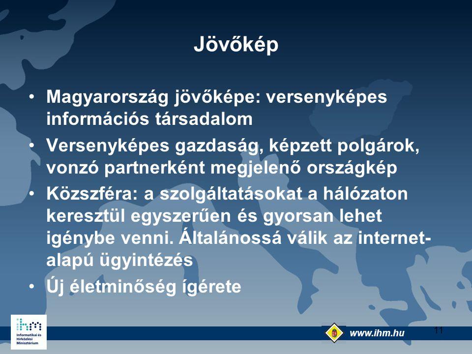 www.ihm.hu @ 11 Jövőkép Magyarország jövőképe: versenyképes információs társadalom Versenyképes gazdaság, képzett polgárok, vonzó partnerként megjelen