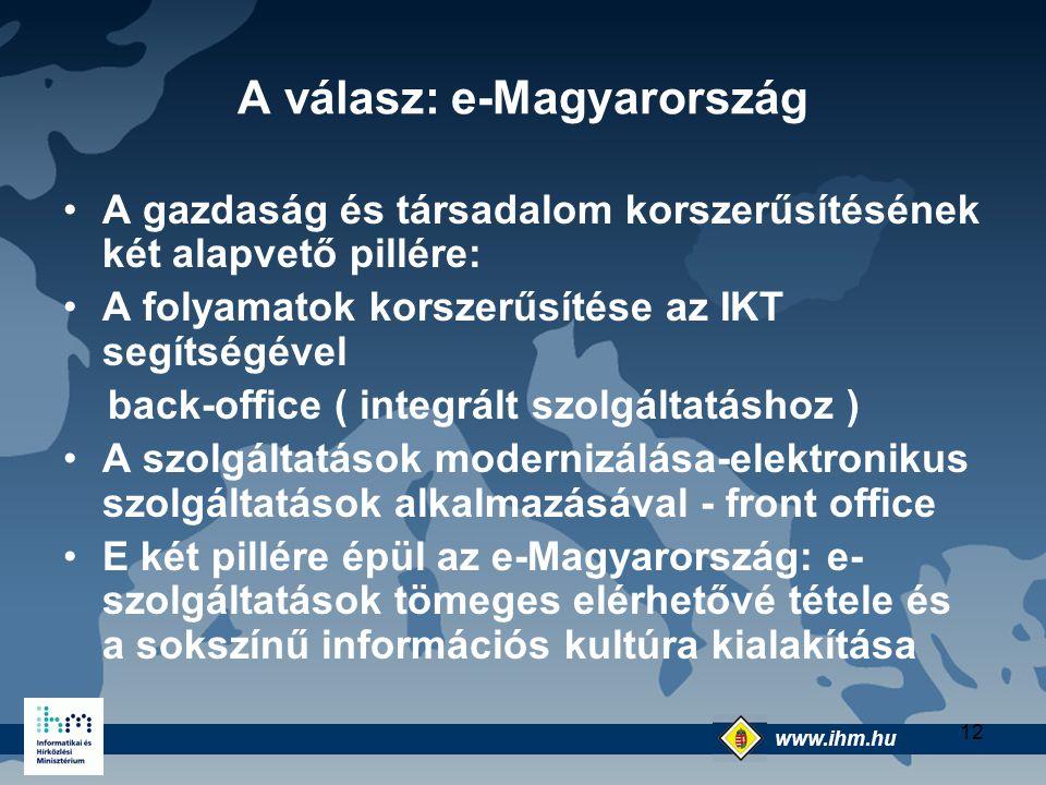 www.ihm.hu @ 12 A válasz: e-Magyarország A gazdaság és társadalom korszerűsítésének két alapvető pillére: A folyamatok korszerűsítése az IKT segítségé