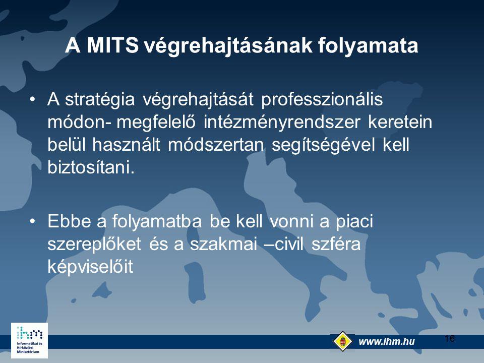 www.ihm.hu @ 16 A MITS végrehajtásának folyamata A stratégia végrehajtását professzionális módon- megfelelő intézményrendszer keretein belül használt