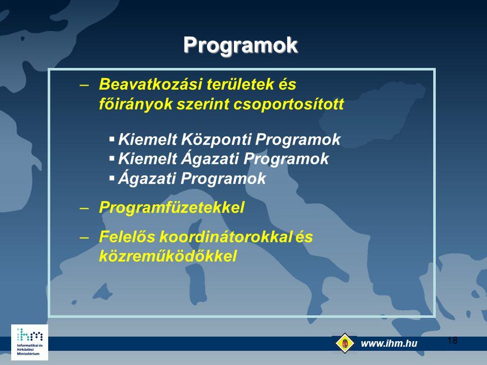 www.ihm.hu @ 18 –Beavatkozási területek és főirányok szerint csoportosított  Kiemelt Központi Programok  Kiemelt Ágazati Programok  Ágazati Program