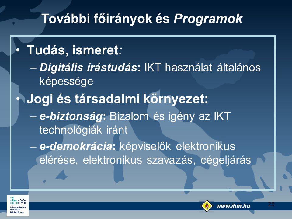 www.ihm.hu @ 25 Tudás, ismeret: –Digitális írástudás: IKT használat általános képessége Jogi és társadalmi környezet: –e-biztonság: Bizalom és igény a