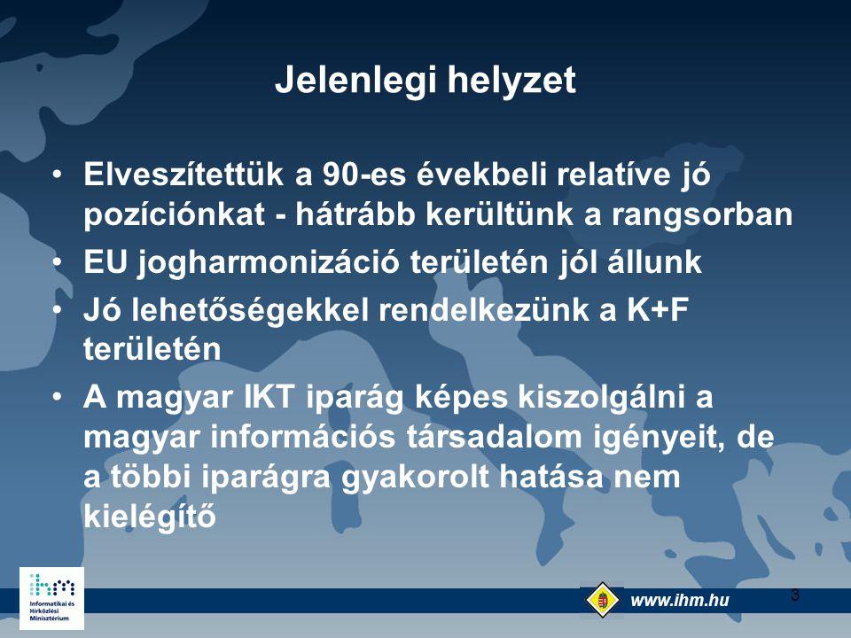 """www.ihm.hu @ 24 Szélessáv: –Közháló: szélessávú közcélú infrastruktúra –NIIF: szélessávú kutatói hálózat Hozzáférés –e-Magyarország: közösségi elérés Közhasznú információk infrastruktúrája: –Közadat: Közcélú adat- és tartalomszolgáltatás Az """"Infrastruktúra beavatkozási terület főirányai és Programjai"""