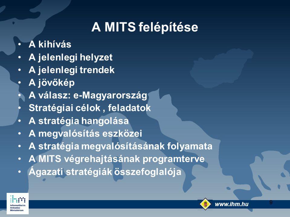 www.ihm.hu @ 9 A MITS felépítése A kihívás A jelenlegi helyzet A jelenlegi trendek A jövőkép A válasz: e-Magyarország Stratégiai célok, feladatok A st