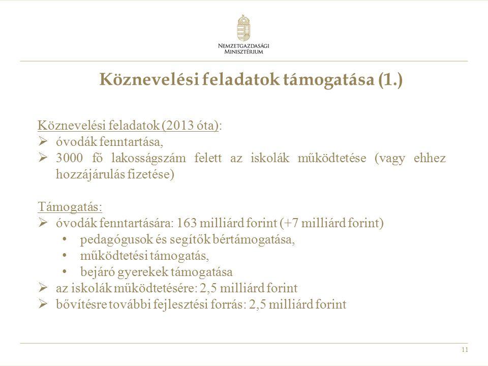 11 Köznevelési feladatok támogatása (1.) Köznevelési feladatok (2013 óta):  óvodák fenntartása,  3000 fő lakosságszám felett az iskolák működtetése