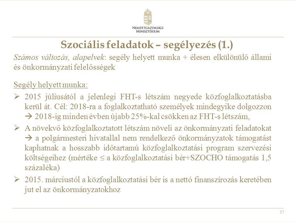 17 Szociális feladatok – segélyezés (1.) Számos változás, alapelvek: segély helyett munka + élesen elkülönülő állami és önkormányzati felelősségek Seg