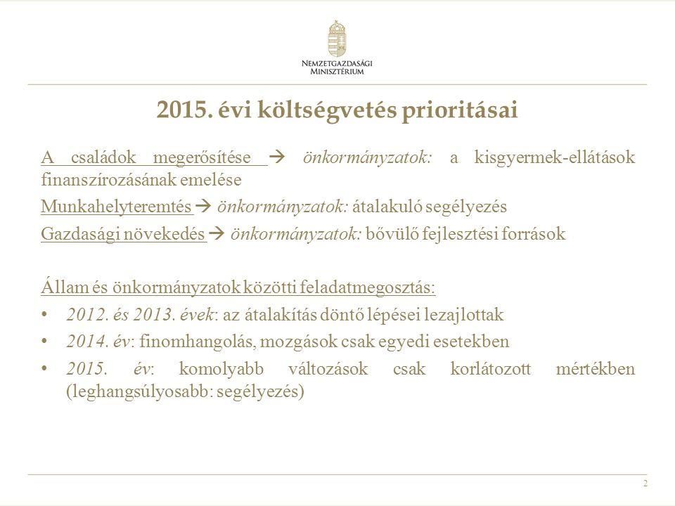 2 2015. évi költségvetés prioritásai A családok megerősítése  önkormányzatok: a kisgyermek-ellátások finanszírozásának emelése Munkahelyteremtés  ön