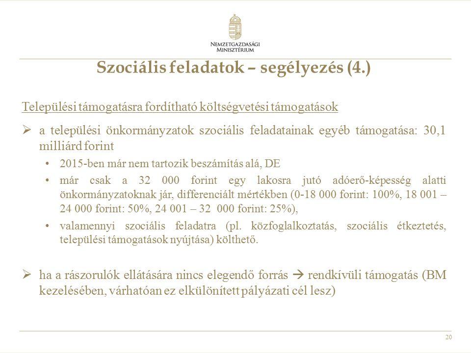 20 Szociális feladatok – segélyezés (4.) Települési támogatásra fordítható költségvetési támogatások  a települési önkormányzatok szociális feladatai