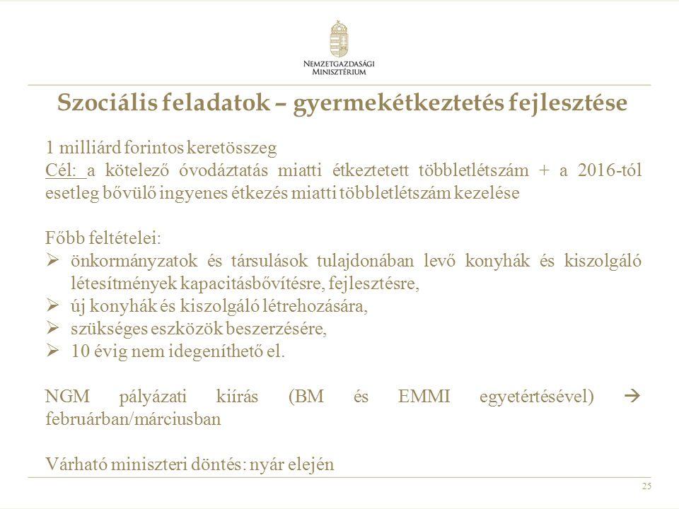 25 Szociális feladatok – gyermekétkeztetés fejlesztése 1 milliárd forintos keretösszeg Cél: a kötelező óvodáztatás miatti étkeztetett többletlétszám +