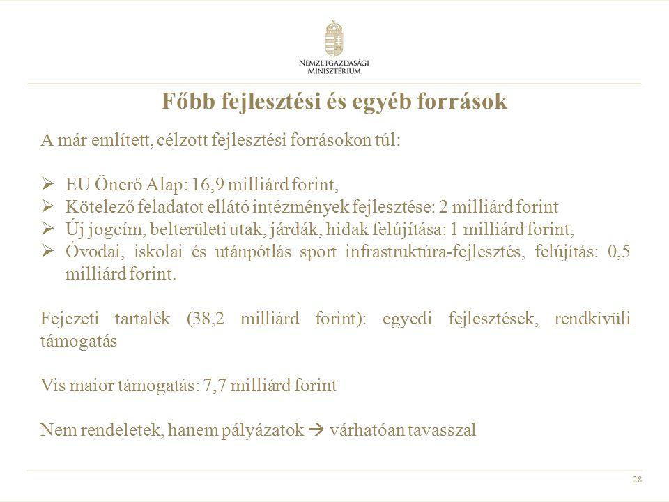 28 Főbb fejlesztési és egyéb források A már említett, célzott fejlesztési forrásokon túl:  EU Önerő Alap: 16,9 milliárd forint,  Kötelező feladatot