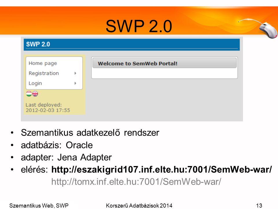 Szemantikus Web, SWPKorszerű Adatbázisok 201413 SWP 2.0 Szemantikus adatkezelő rendszer adatbázis: Oracle adapter: Jena Adapter elérés: http://eszakigrid107.inf.elte.hu:7001/SemWeb-war/ http://tomx.inf.elte.hu:7001/SemWeb-war/