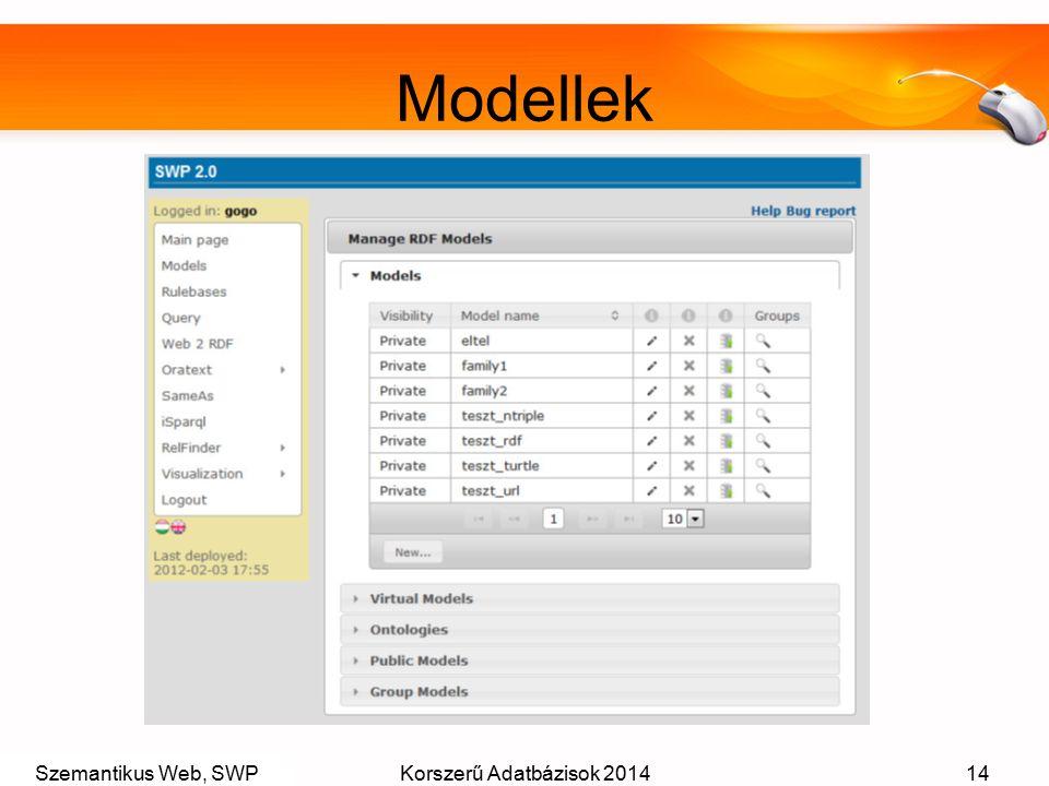 Szemantikus Web, SWPKorszerű Adatbázisok 201414 Modellek