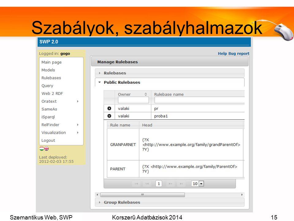 Szemantikus Web, SWPKorszerű Adatbázisok 201415 Szabályok, szabályhalmazok