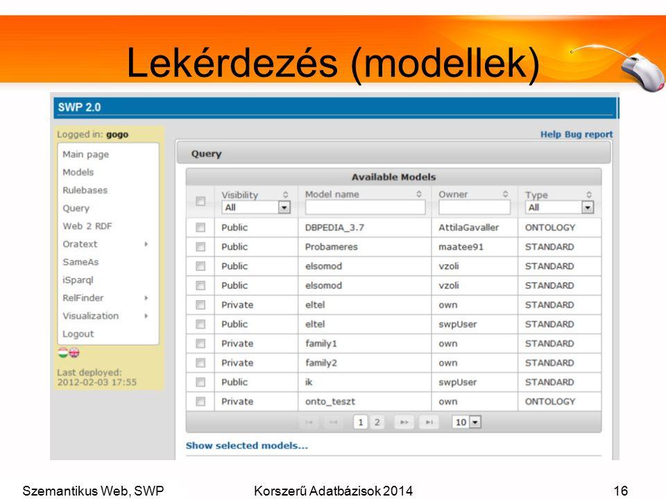 Szemantikus Web, SWPKorszerű Adatbázisok 201416 Lekérdezés (modellek)