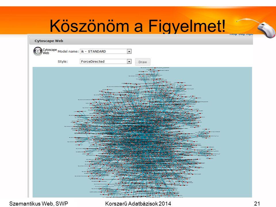 Szemantikus Web, SWPKorszerű Adatbázisok 201421 Köszönöm a Figyelmet!