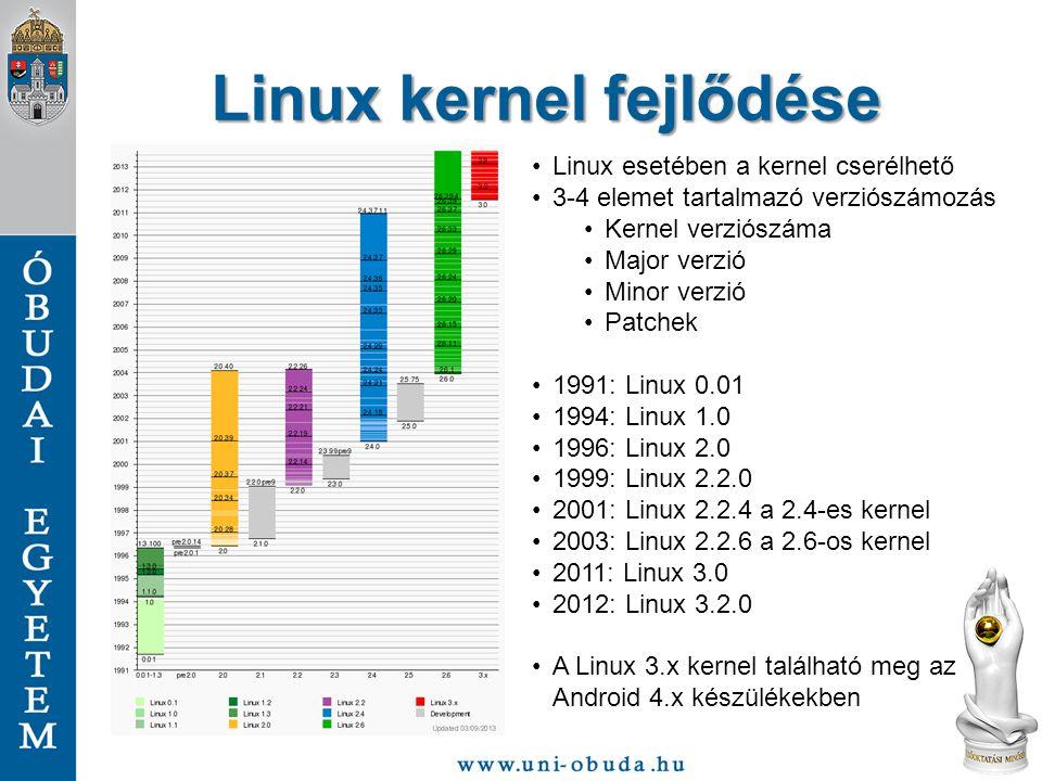 Linux kernel fejlődése Linux esetében a kernel cserélhető 3-4 elemet tartalmazó verziószámozás Kernel verziószáma Major verzió Minor verzió Patchek 19