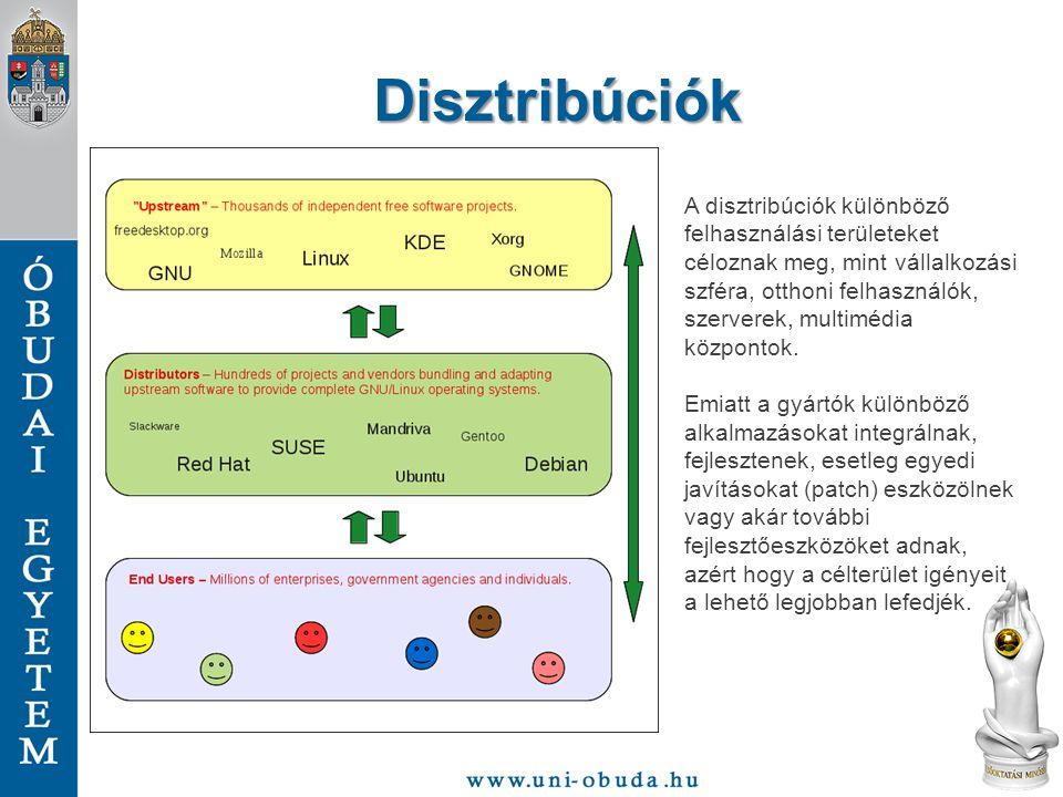 Disztribúciók A disztribúciók különböző felhasználási területeket céloznak meg, mint vállalkozási szféra, otthoni felhasználók, szerverek, multimédia
