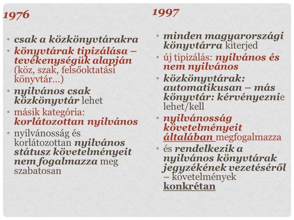 1976 csak a közkönyvtárakra könyvtárak tipizálása – tevékenységük alapján (köz, szak, felsőoktatási könyvtár…) nyilvános csak közkönyvtár lehet másik