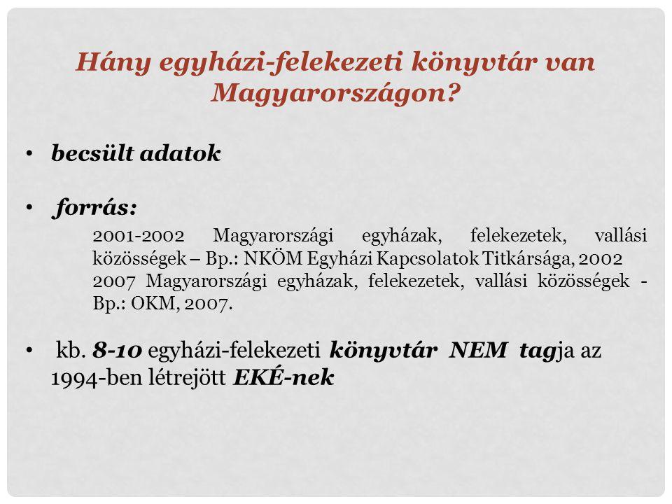 Hány egyházi-felekezeti könyvtár van Magyarországon? becsült adatok forrás: 2001-2002 Magyarországi egyházak, felekezetek, vallási közösségek – Bp.: N