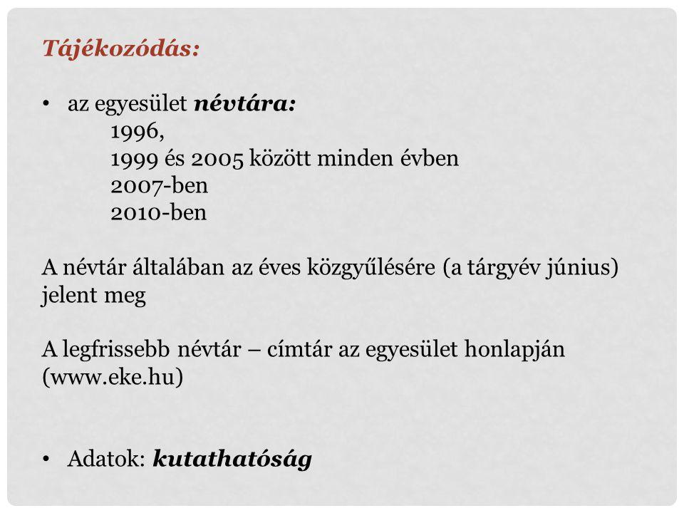 Tájékozódás: az egyesület névtára: 1996, 1999 és 2005 között minden évben 2007-ben 2010-ben A névtár általában az éves közgyűlésére (a tárgyév június)