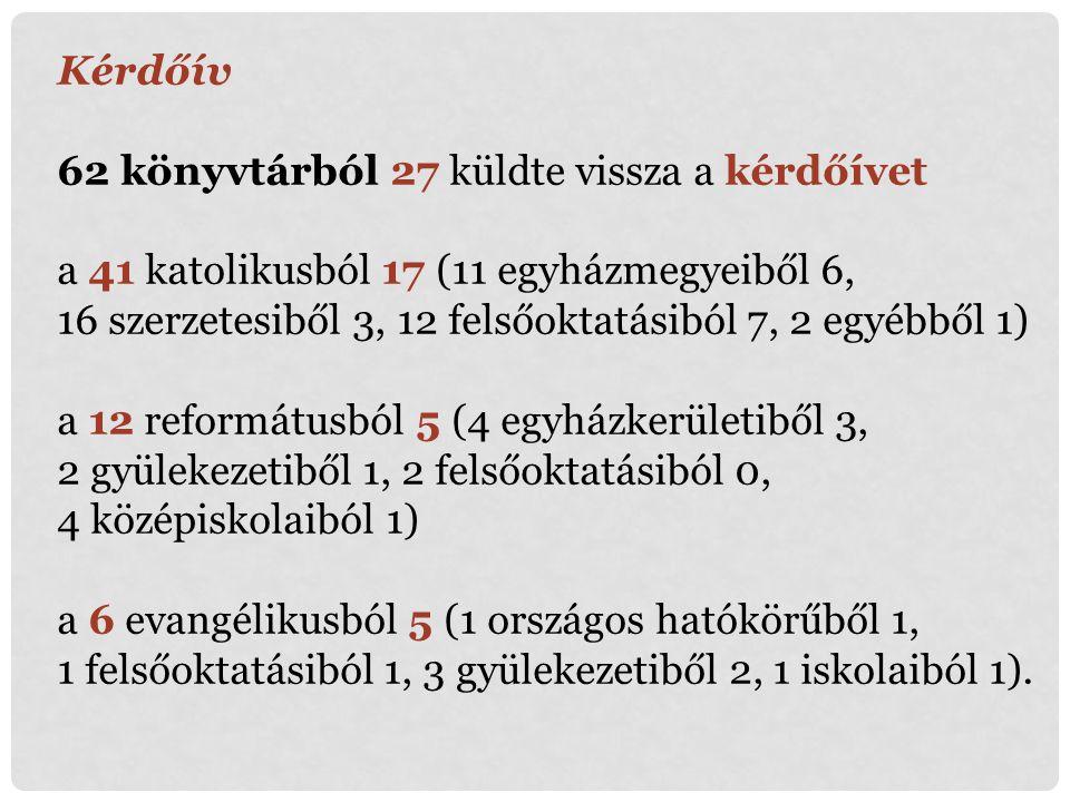 Kérdőív 62 könyvtárból 27 küldte vissza a kérdőívet a 41 katolikusból 17 (11 egyházmegyeiből 6, 16 szerzetesiből 3, 12 felsőoktatásiból 7, 2 egyébből