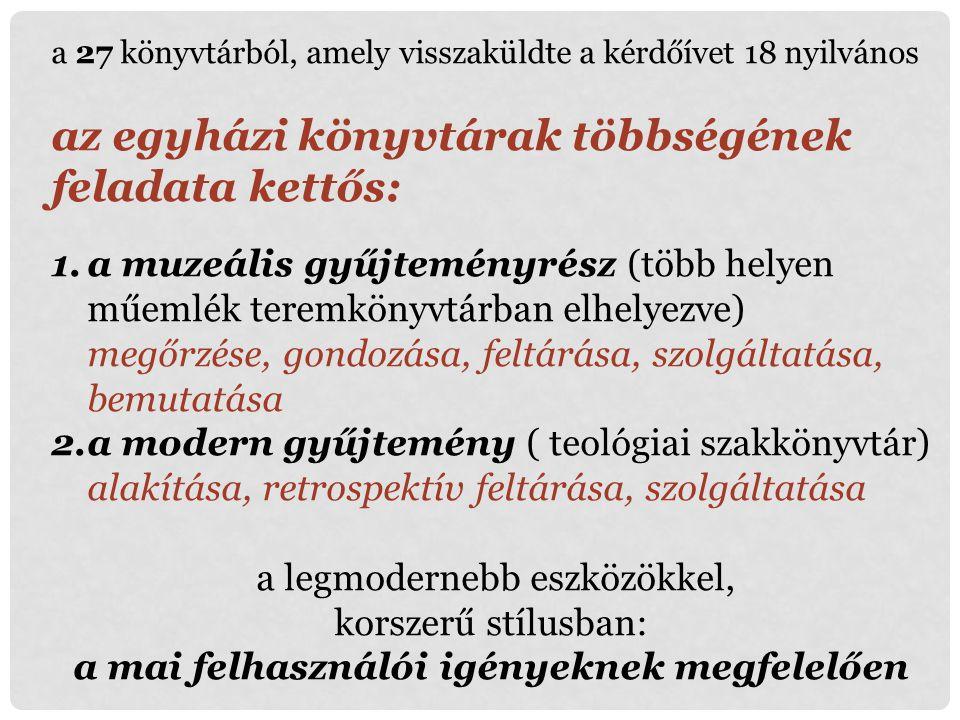 a 27 könyvtárból, amely visszaküldte a kérdőívet 18 nyilvános az egyházi könyvtárak többségének feladata kettős: 1.a muzeális gyűjteményrész (több hel