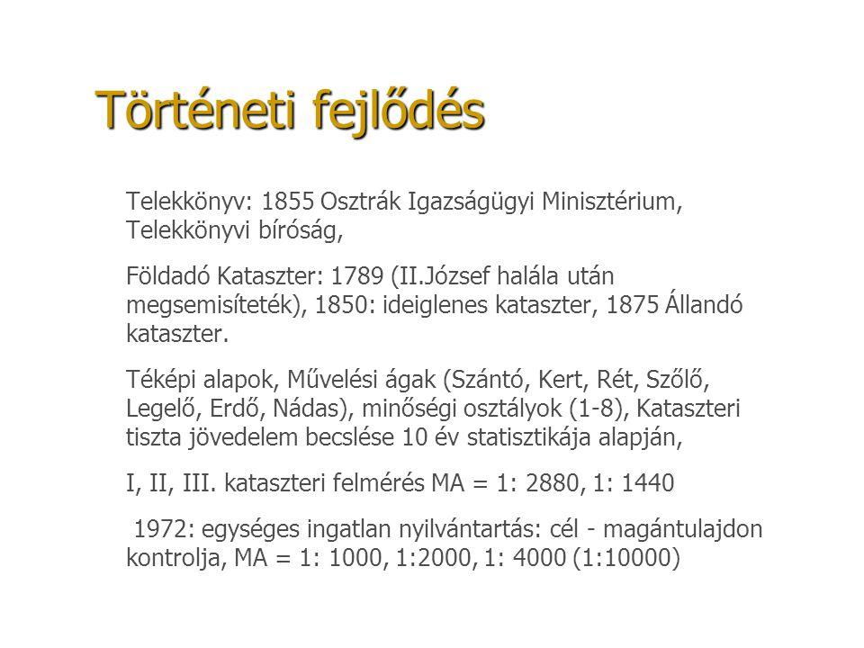 Történeti fejlődés Telekkönyv: 1855 Osztrák Igazságügyi Minisztérium, Telekkönyvi bíróság, Földadó Kataszter: 1789 (II.József halála után megsemisítet