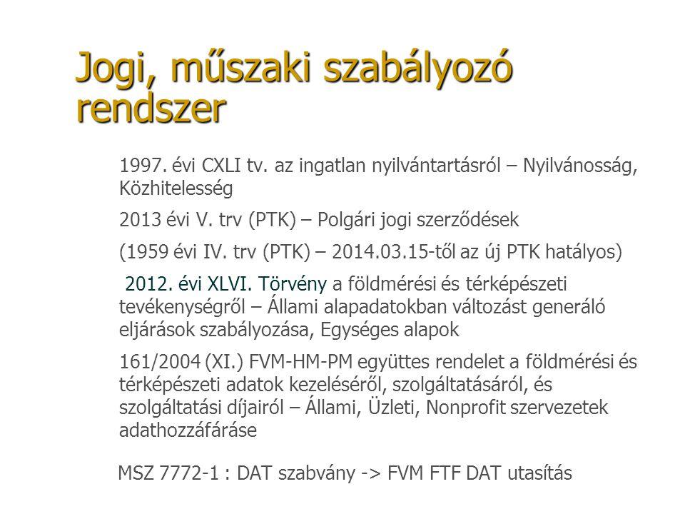 Jogi, műszaki szabályozó rendszer – –1997. évi CXLI tv. az ingatlan nyilvántartásról – Nyilvánosság, Közhitelesség – –2013 évi V. trv (PTK) – Polgári