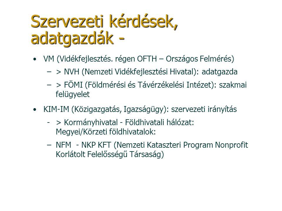 Szervezeti kérdések, adatgazdák - VM (Vidékfejlesztés. régen OFTH – Országos Felmérés) – –> NVH (Nemzeti Vidékfejlesztési Hivatal): adatgazda – –> FÖM