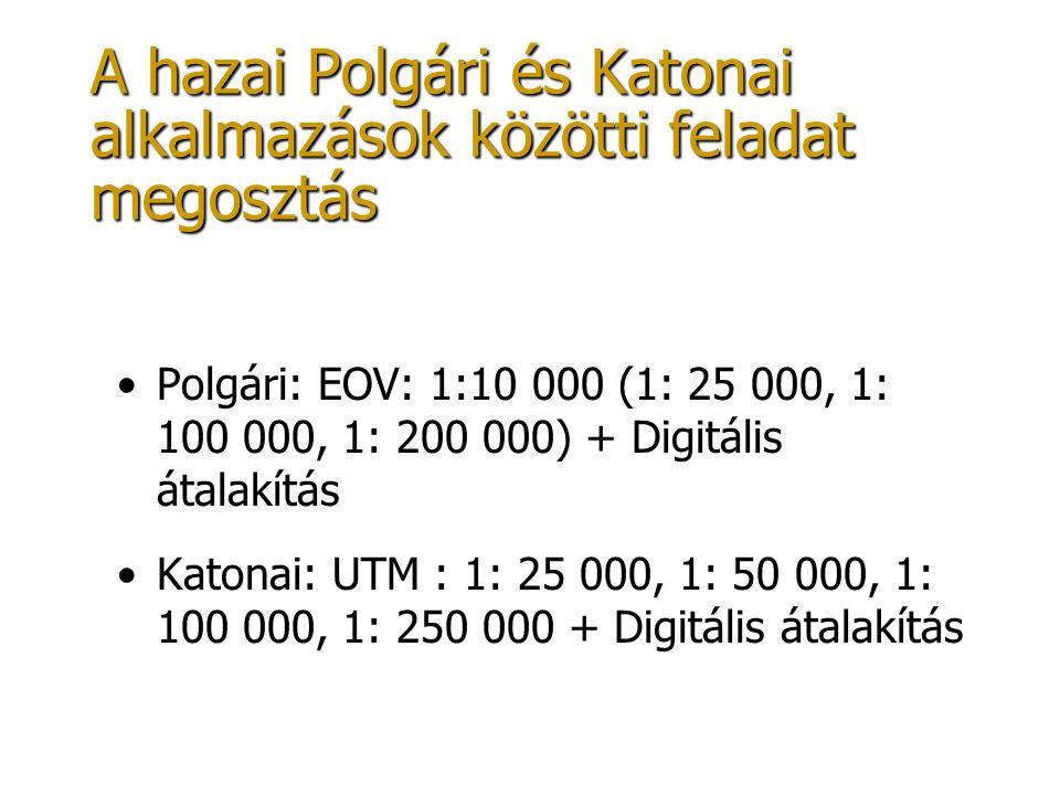A hazai Polgári és Katonai alkalmazások közötti feladat megosztás Polgári: EOV: 1:10 000 (1: 25 000, 1: 100 000, 1: 200 000) + Digitális átalakítás Ka