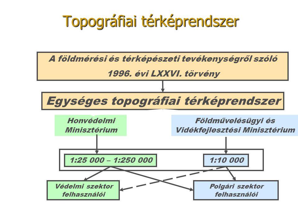 Topográfiai térképrendszer A földmérési és térképészeti tevékenységről szóló 1996. évi LXXVI. törvény Egységes topográfiai térképrendszer Honvédelmi M