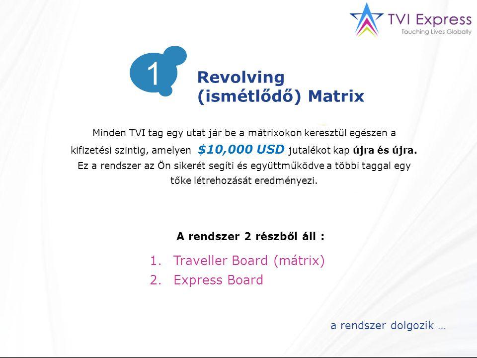 Minden TVI tag egy utat jár be a mátrixokon keresztül egészen a kifizetési szintig, amelyen $10,000 USD jutalékot kap újra és újra.