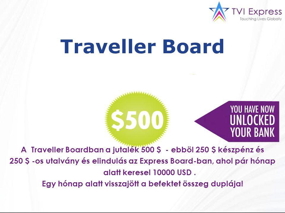 Traveller Board A Traveller Boardban a jutalék 500 $ - ebböl 250 $ készpénz és 250 $ -os utalvány és elindulás az Express Board-ban, ahol pár hónap alatt keresel 10000 USD.