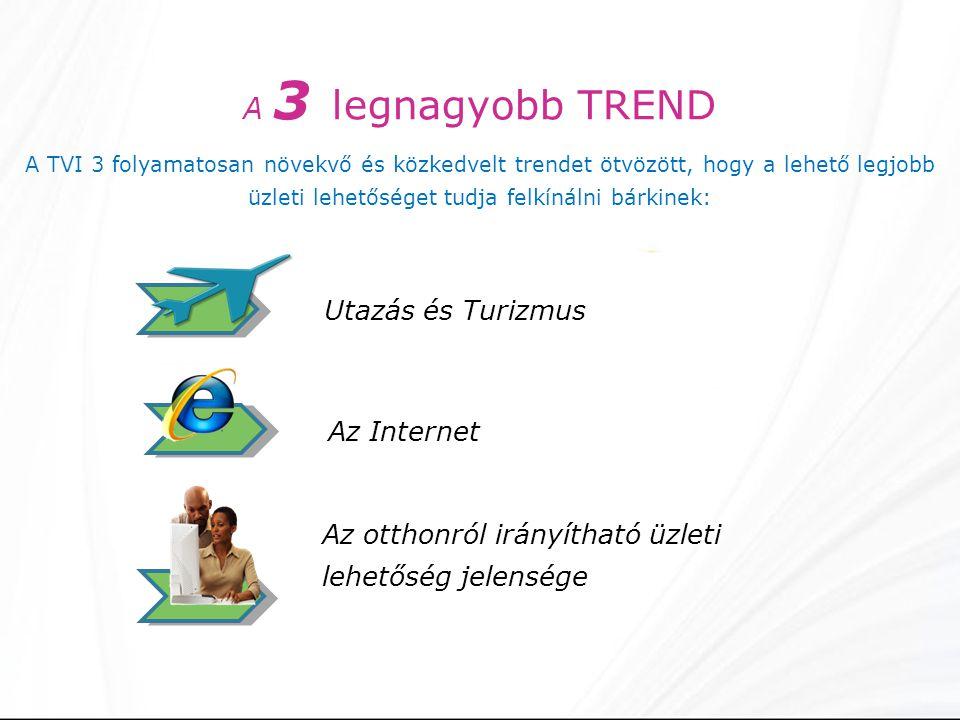 A 3 legnagyobb TREND A TVI 3 folyamatosan növekvő és közkedvelt trendet ötvözött, hogy a lehető legjobb üzleti lehetőséget tudja felkínálni bárkinek: Utazás és Turizmus Az Internet Az otthonról irányítható üzleti lehetőség jelensége