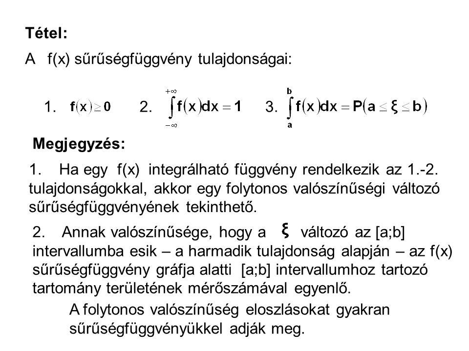 Tétel: A f(x) sűrűségfüggvény tulajdonságai: 1.2.3.