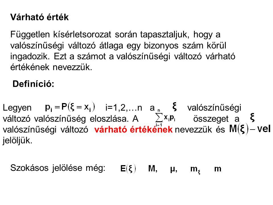 Feladat Az adott függvények közül melyik lehet eloszlásfüggvény? a. b. Megoldás: