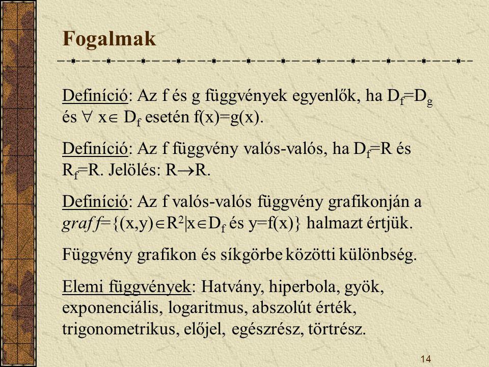 14 Fogalmak Definíció: Az f és g függvények egyenlők, ha D f =D g és  x  D f esetén f(x)=g(x).