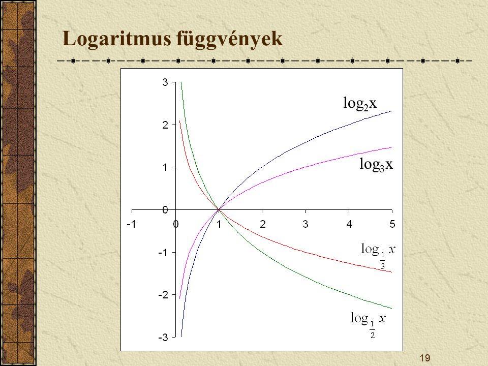 19 Logaritmus függvények log 2 x log 3 x