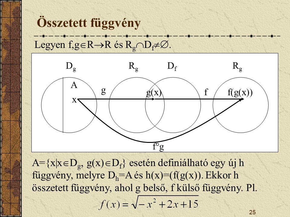 25 Összetett függvény Legyen f,g  R  R és R g  D f .