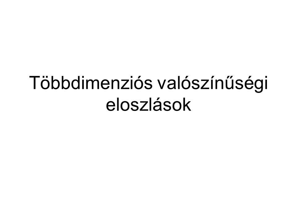 Peremeloszlás: Tekintsük az alábbi függvényeket: diszkrét valószínűségi vektor hez tartozó, hoz tartozó peremeloszlásfüggvények.