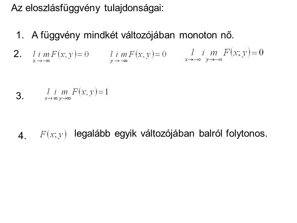 Az eloszlásfüggvény tulajdonságai: 1. A függvény mindkét változójában monoton nő. 2. 3. 4. legalább egyik változójában balról folytonos.