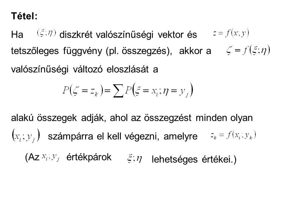 Tétel: Hadiszkrét valószínűségi vektor és tetszőleges függvény (pl. összegzés), akkor a valószínűségi változó eloszlását a alakú összegek adják, ahol