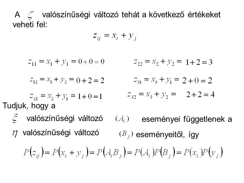 A valószínűségi változó tehát a következő értékeket veheti fel: Tudjuk, hogy a valószínűségi változó eseményei függetlenek a valószínűségi változó ese