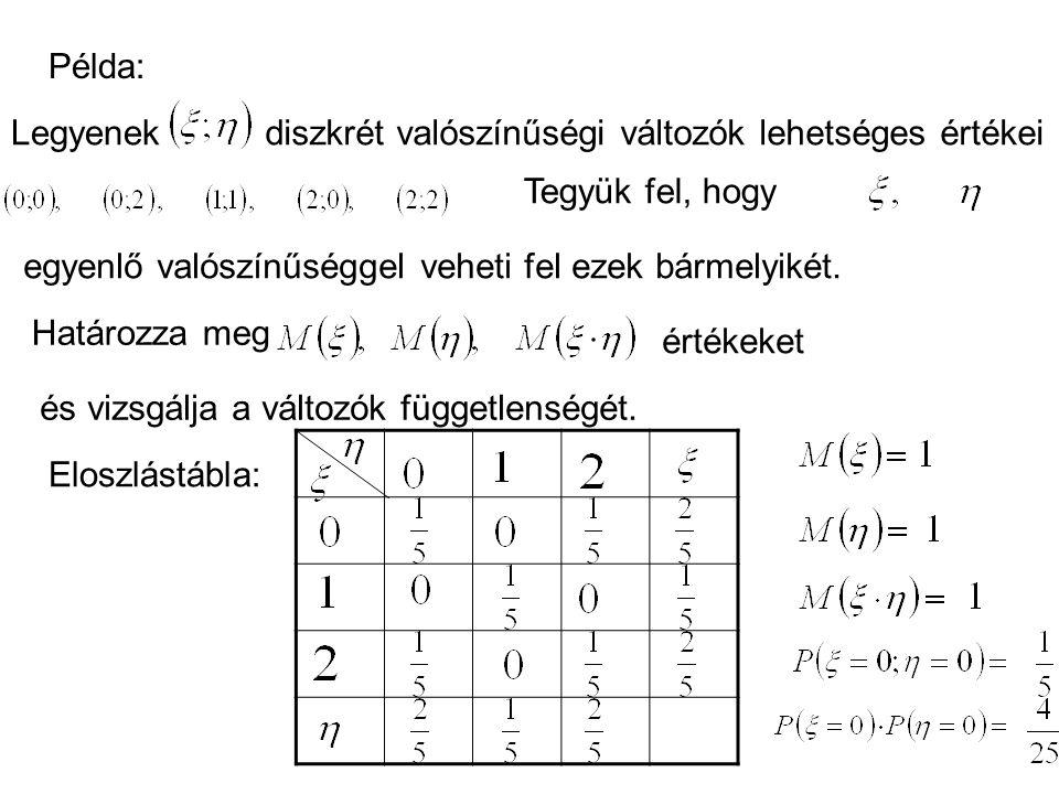Példa: Legyenekdiszkrét valószínűségi változók lehetséges értékei Tegyük fel, hogy egyenlő valószínűséggel veheti fel ezek bármelyikét. Határozza meg