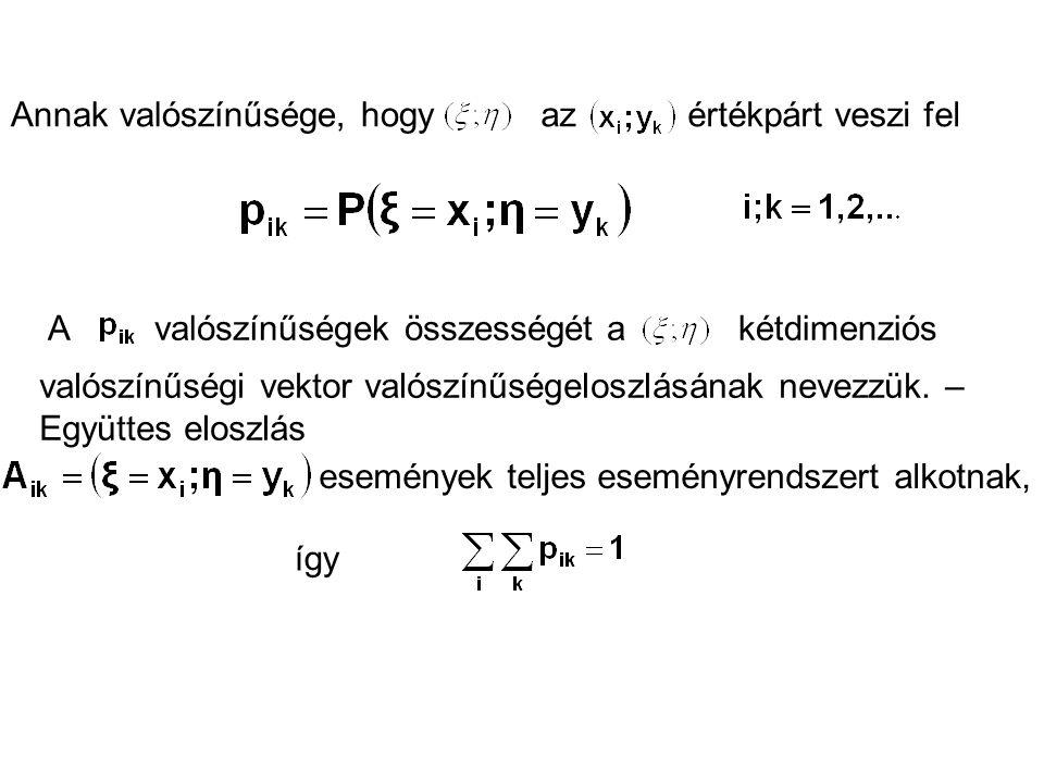 Valószínűségi változók függetlenége Definíció: függetlenek, ha minden valósra fennáll, hogy azaz