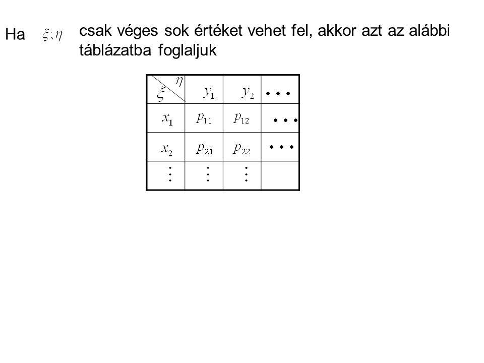 Feladat: Egy kísérletben 1….10-ig választunk ki egy számot véletlenszerűen.